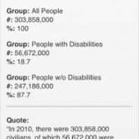 Disability Dashboard App for Android icon